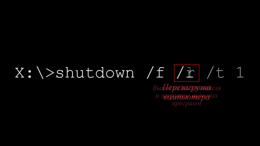 Команда «shutdown»